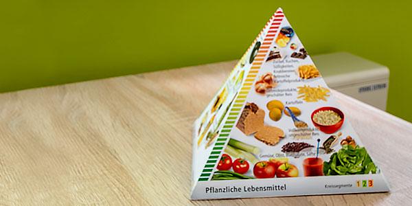 Ernährung, Ernährungsberatung Edith Sichtar, Ernährungspyramide
